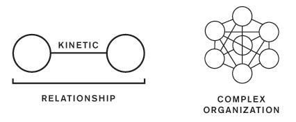 complex-energy-kinetic