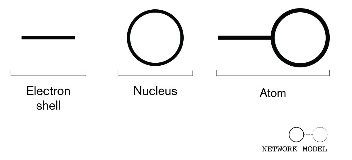 atom-electrons-nucleus