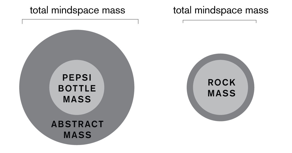 mindspace-arrangements-mass-energy