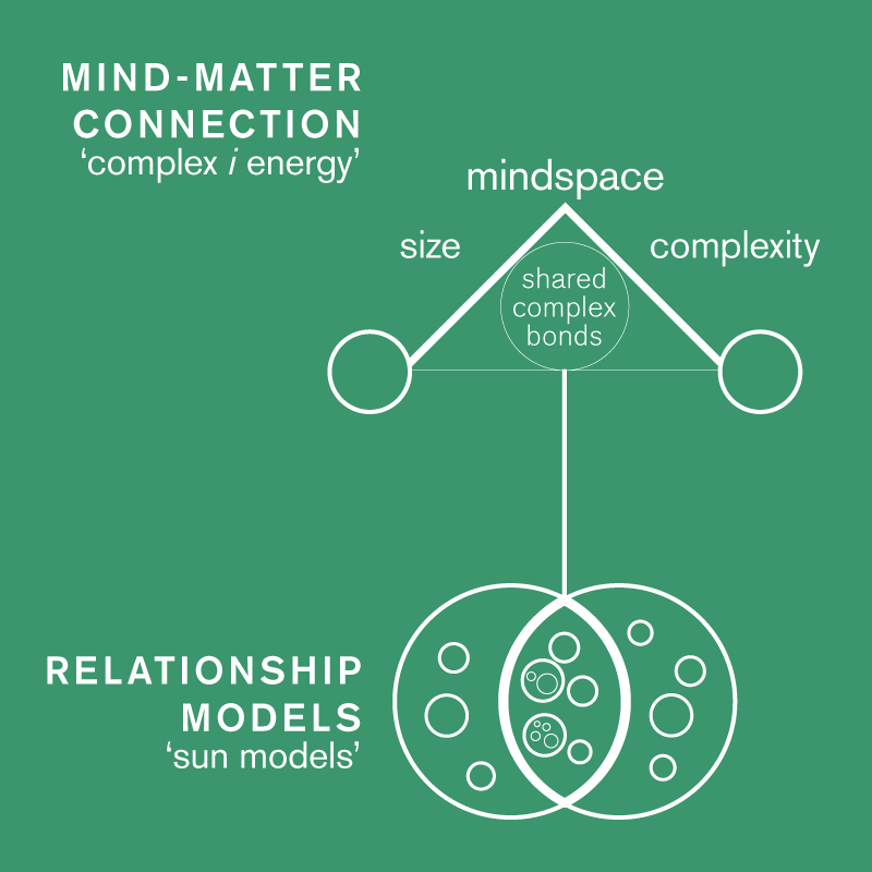mindspace-mind-abstract-energy