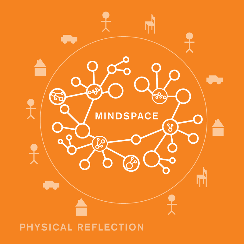 mindspace-models-reality-featured