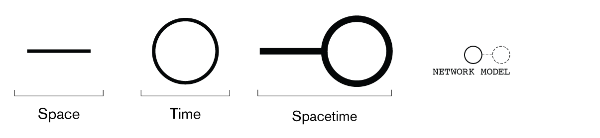 space-time-network-model-1