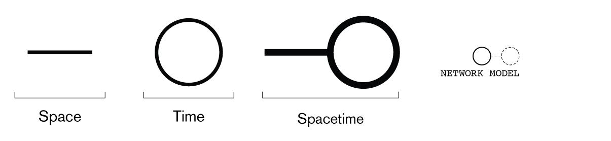 Symbol space