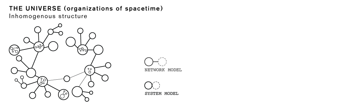 spacetime-network-model-2