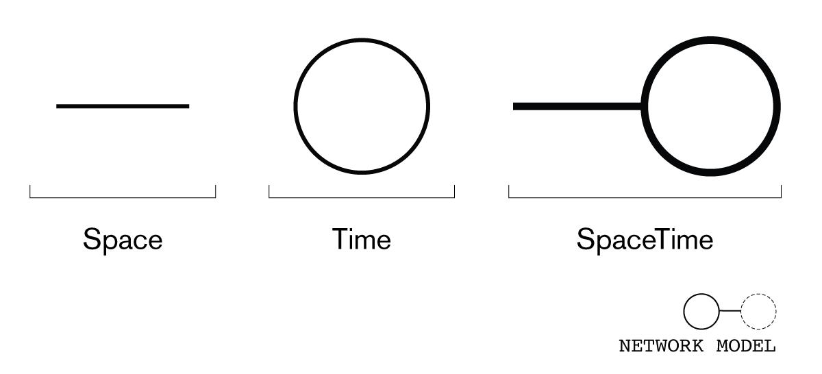 spacetime-network-model