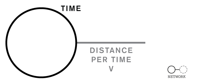time-distance-circle-line