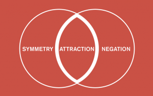Union of Three Principles
