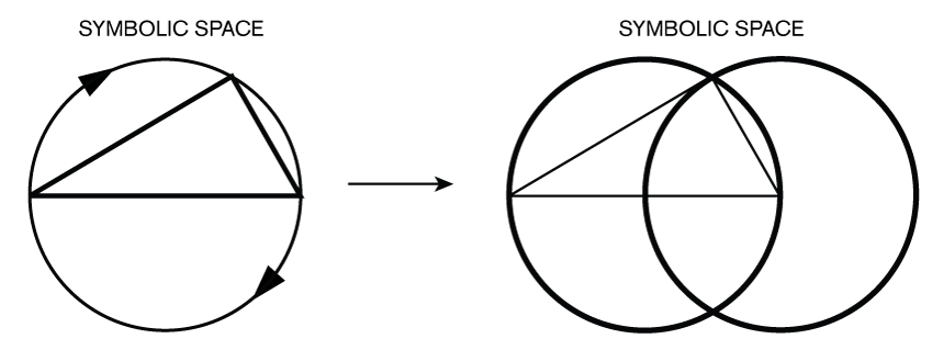 Dyad Symbolic Space